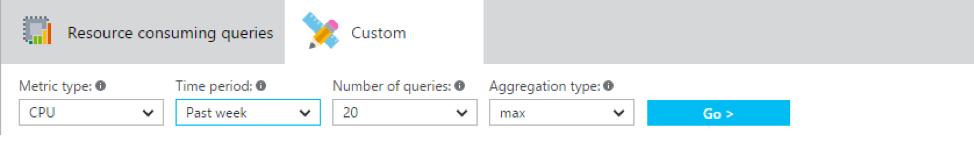Custom tab