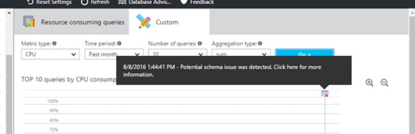 Database Advisor