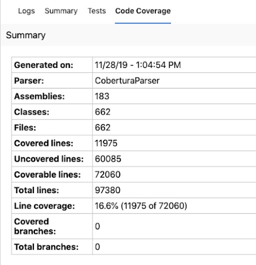 Xcode11 Code Coverage with Fastlane, Slather, and Pipelines