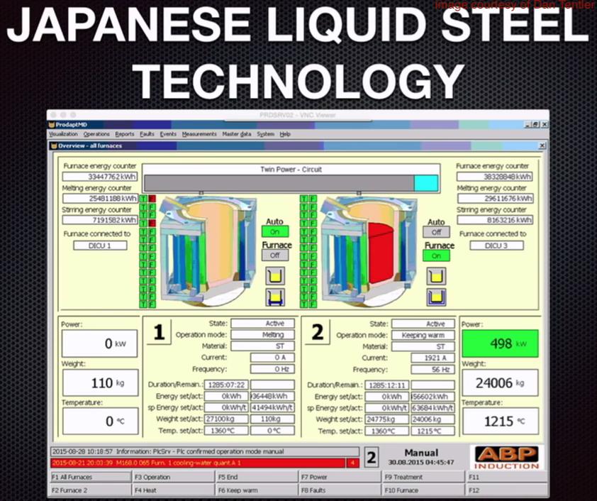 Japanese Liquid Steel technology image